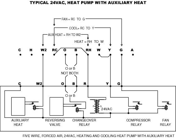 The RiteTemp Support Site - Heat Pump Systems